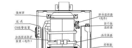 燃气热水器的内部结构是什么样的?