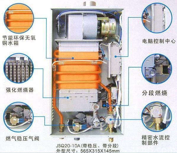 史密斯燃气热水器内部结构图