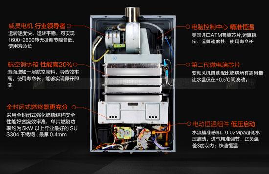 美的热水器10HWB1内部结构图