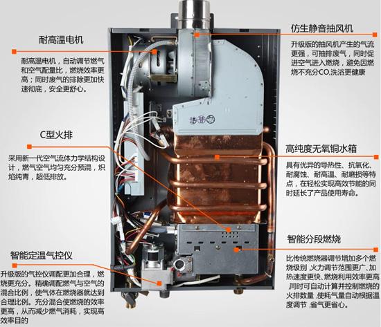 万家乐燃气热水器10201内部图