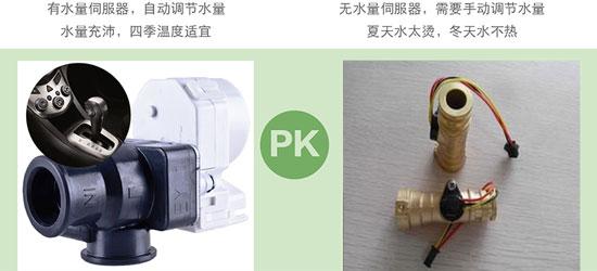 水量伺服器pk水流量传感器