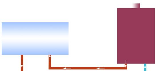 燃气热水器和电热水器串联